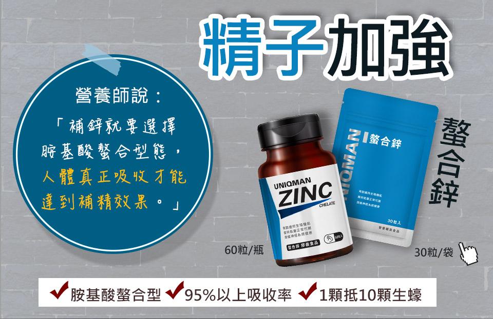 UNIQMAN 螯合鋅有95%吸收率,可以有效達到增加精子數量,維持性功能